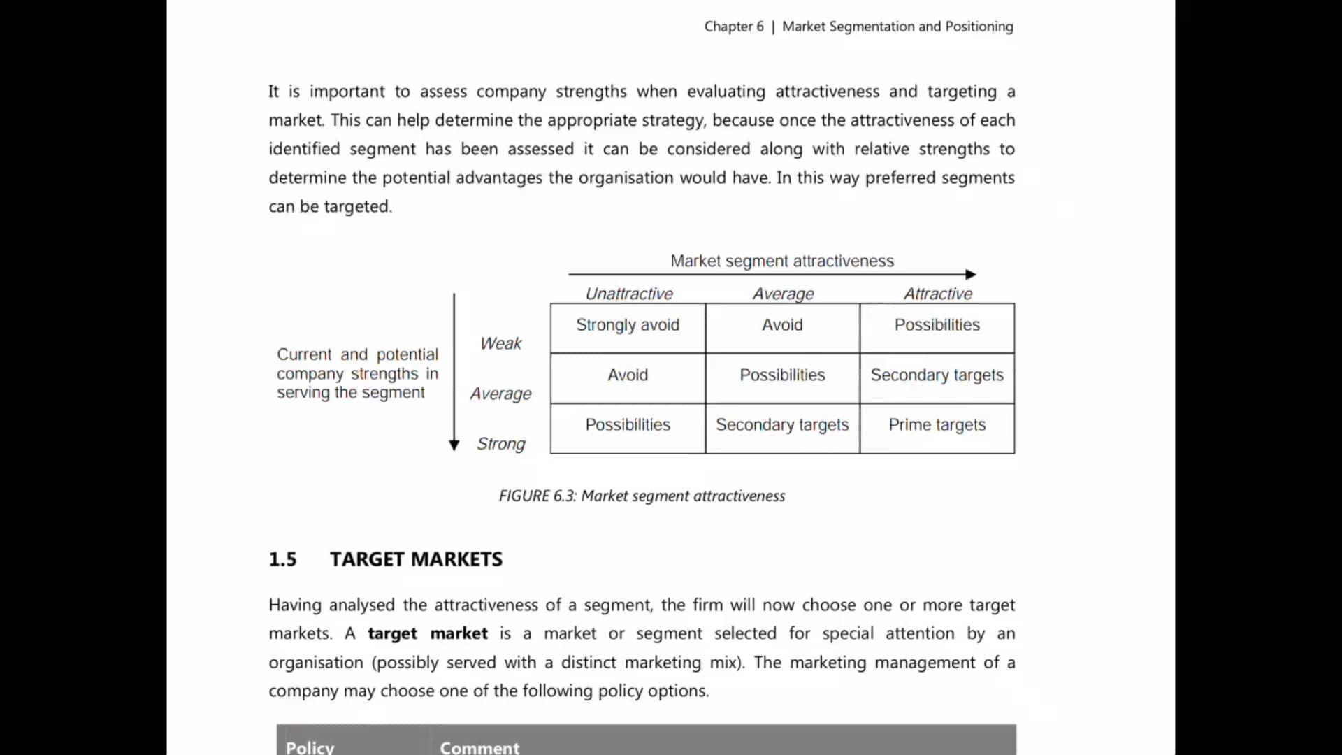 Ch 6 - Target market