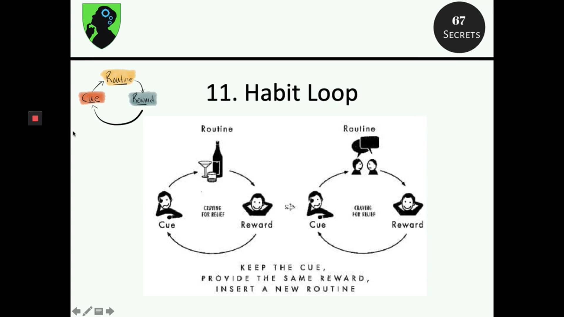 11. Habit loop