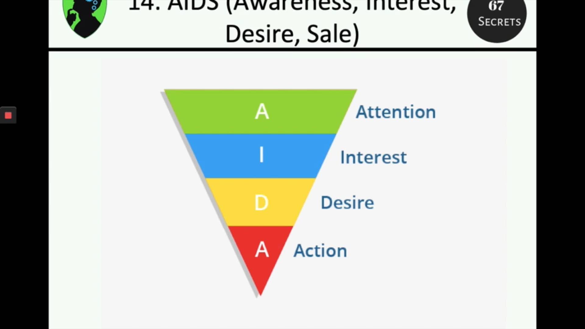 14. AIDA Method