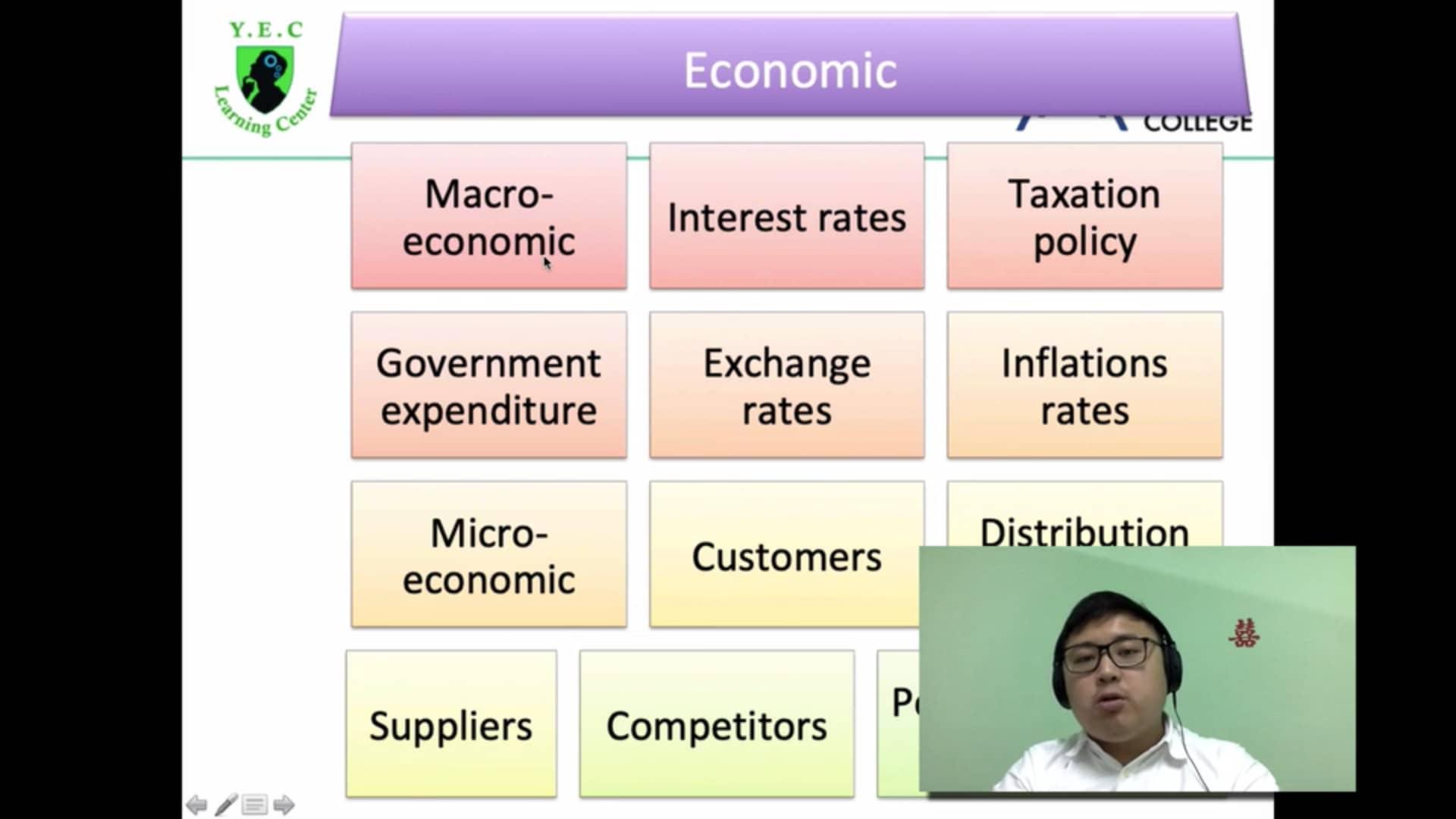 Economic Environment (BE4)