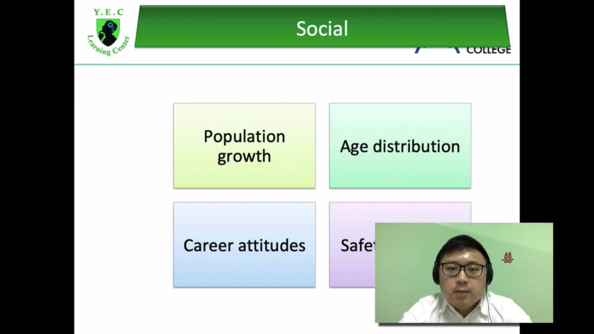 Social factors (BE 5)