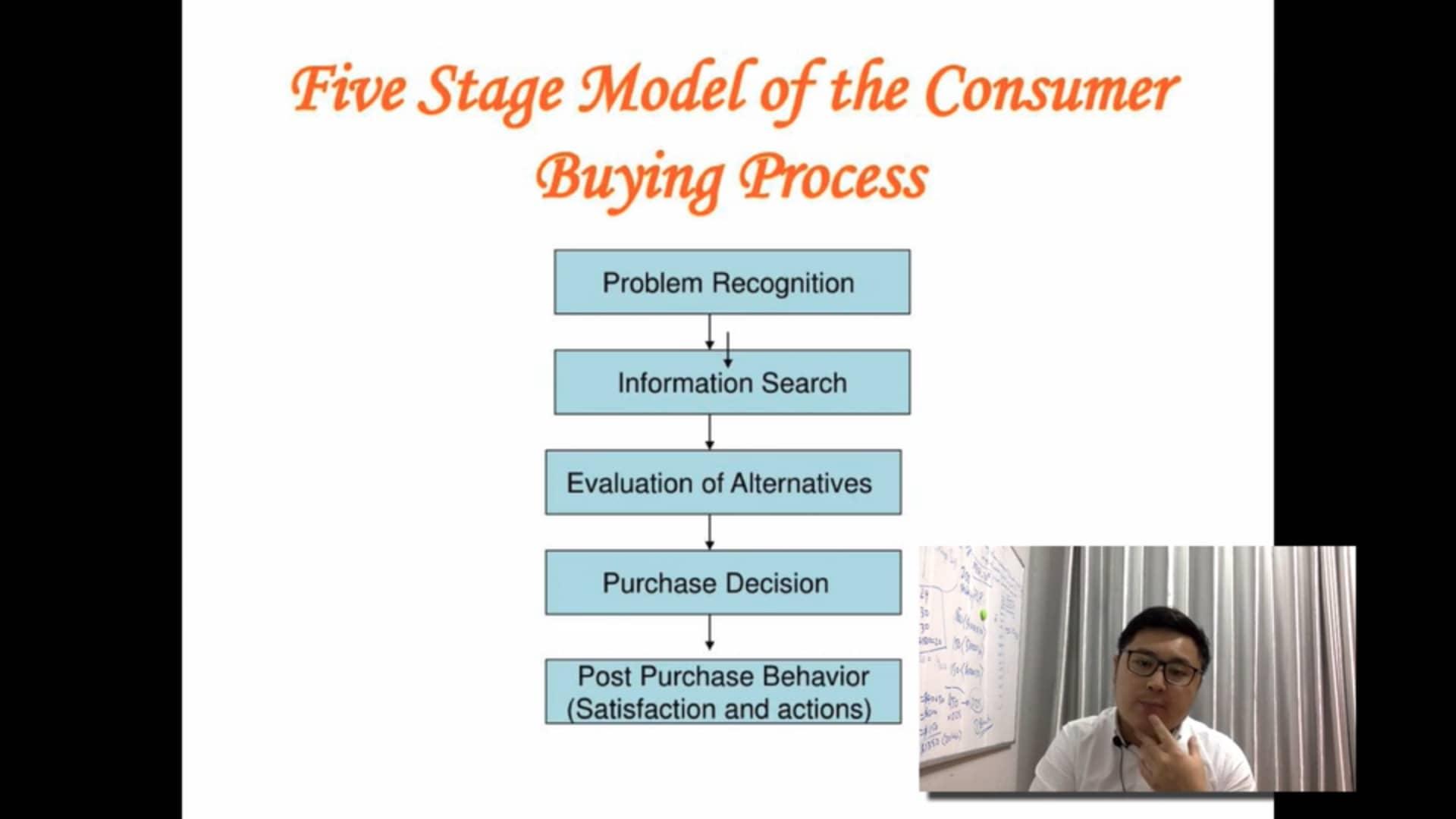 Consumer Buying Process coc marketing 6