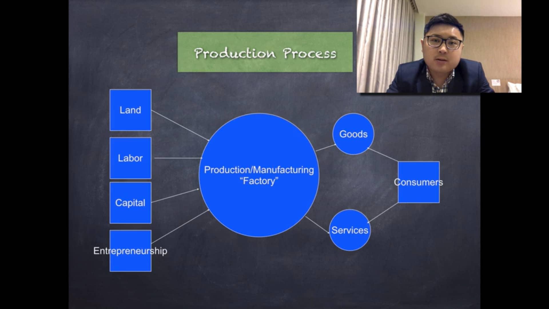 economics 4 model