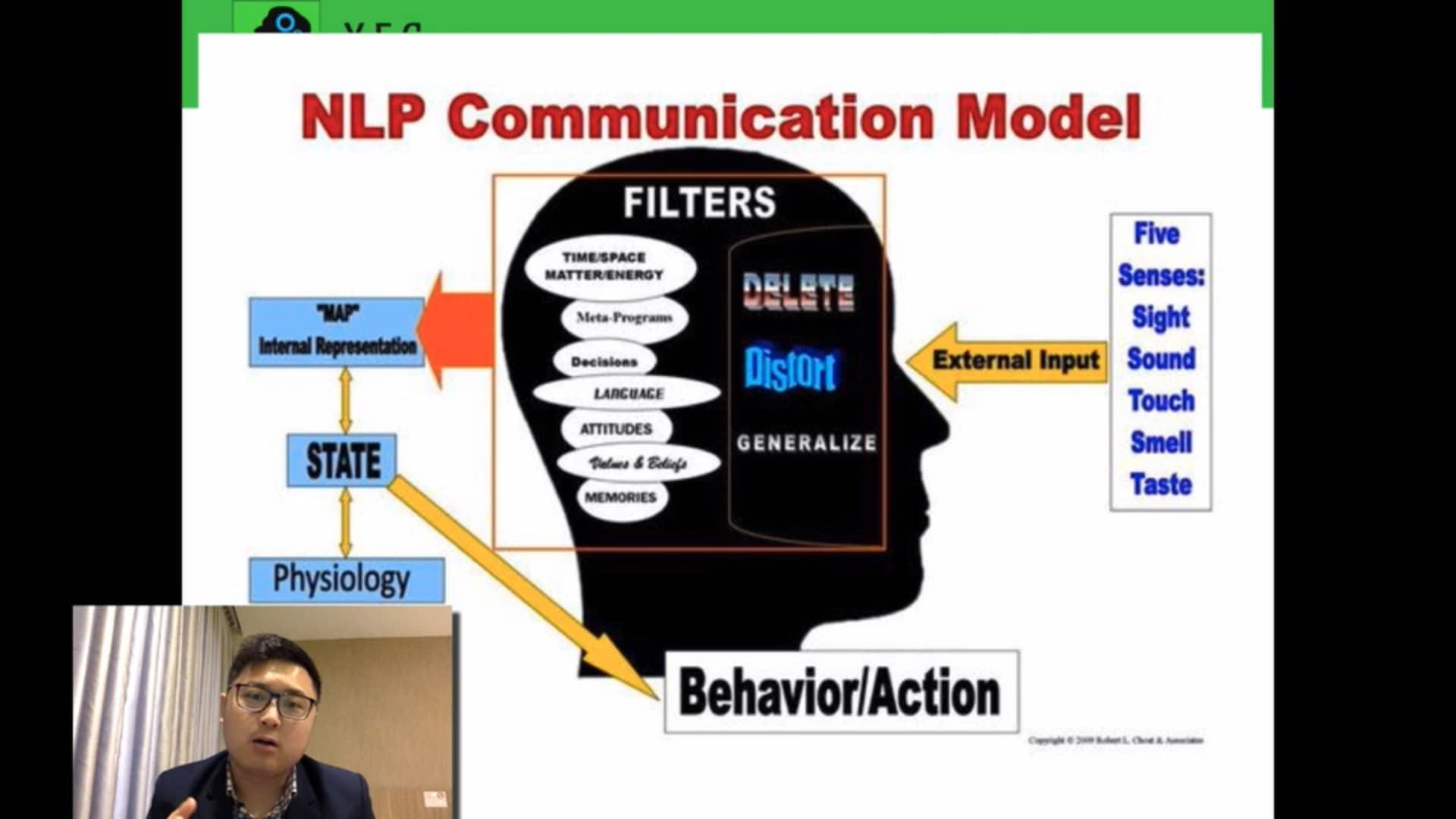 nlp 6 - model of communication