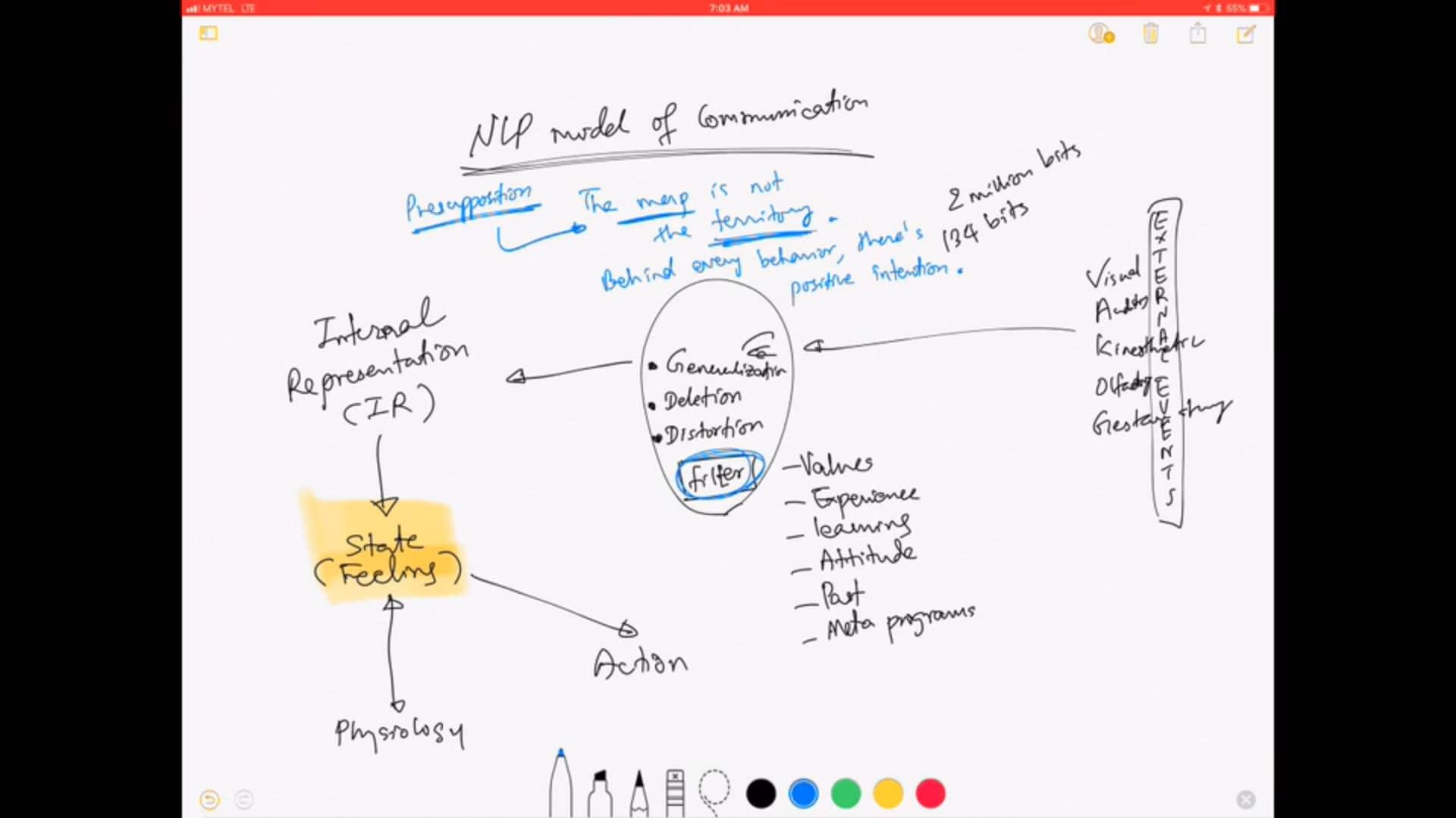 nlp 8 - model & presupposition