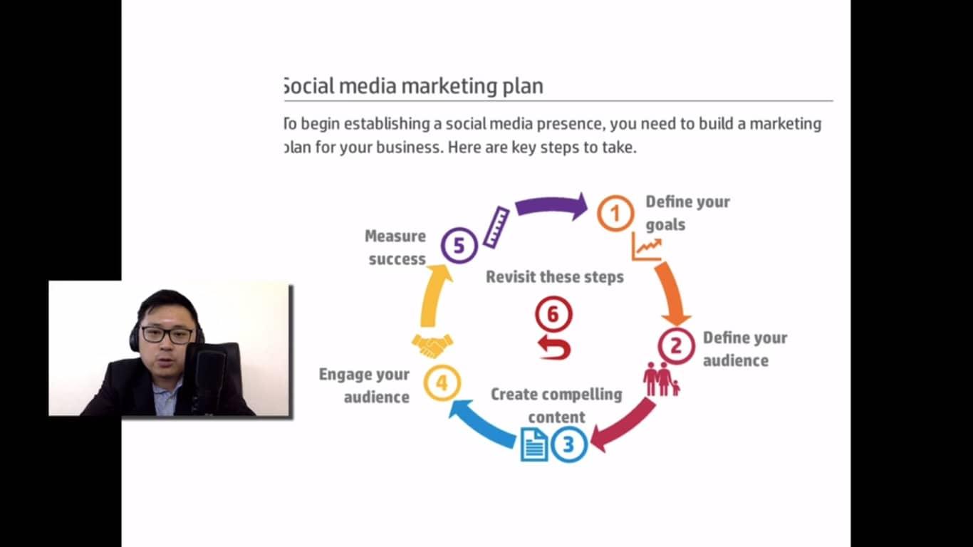 SMM3 - Social Media Marketing Plan